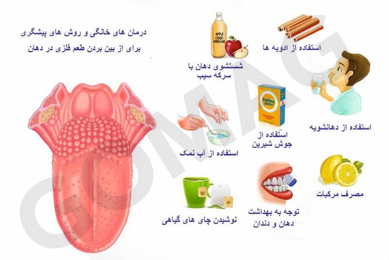 طعم فلز در دهان - دلایل و درمان های خانگی و پزشکی